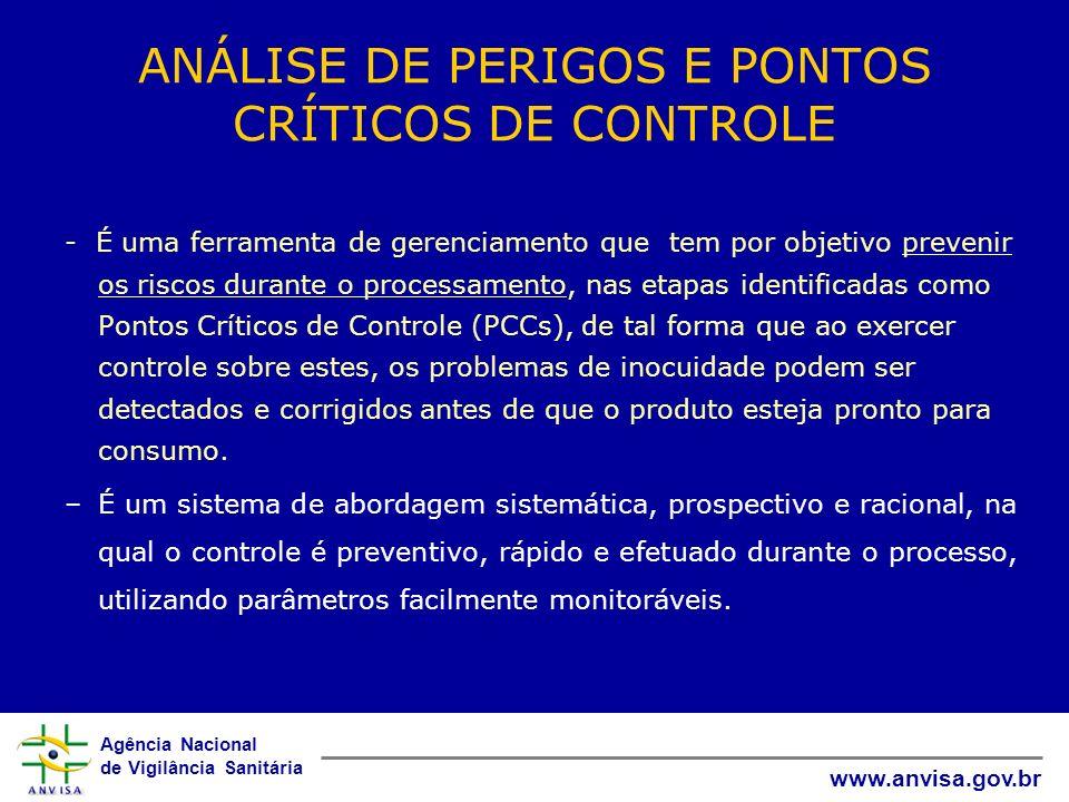 Agência Nacional de Vigilância Sanitária www.anvisa.gov.br ANÁLISE DE PERIGOS E PONTOS CRÍTICOS DE CONTROLE - É uma ferramenta de gerenciamento que te