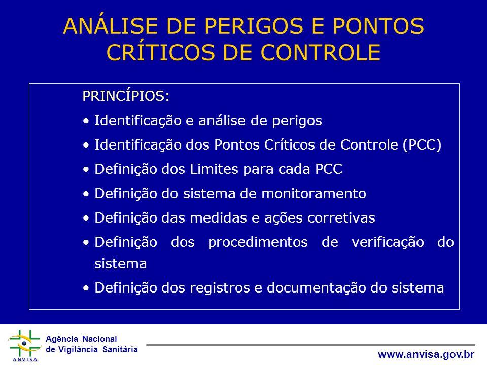 Agência Nacional de Vigilância Sanitária www.anvisa.gov.br ANÁLISE DE PERIGOS E PONTOS CRÍTICOS DE CONTROLE PRINCÍPIOS: Identificação e análise de per