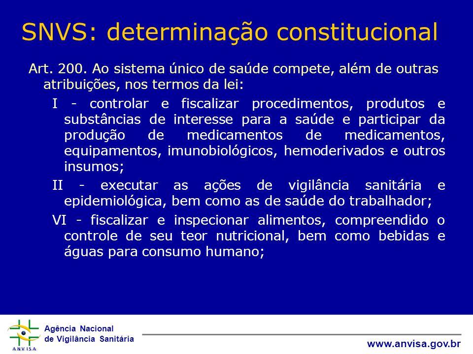Agência Nacional de Vigilância Sanitária www.anvisa.gov.br SNVS: determinação constitucional Art. 200. Ao sistema único de saúde compete, além de outr