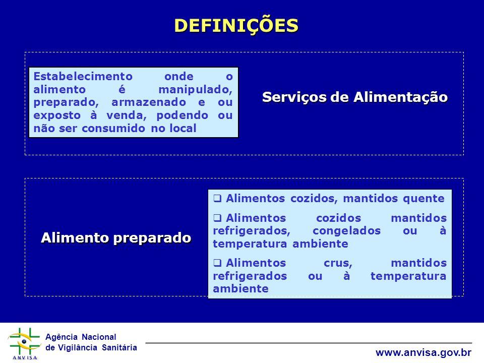 Agência Nacional de Vigilância Sanitária www.anvisa.gov.br DEFINIÇÕES Alimentos cozidos, mantidos quente Alimentos cozidos mantidos refrigerados, cong