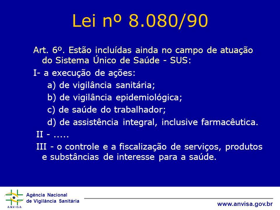 Agência Nacional de Vigilância Sanitária www.anvisa.gov.br Lei nº 8.080/90 Art. 6º. Estão incluídas ainda no campo de atuação do Sistema Único de Saúd