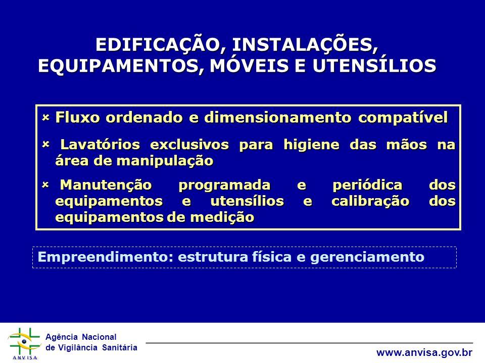 Agência Nacional de Vigilância Sanitária www.anvisa.gov.br EDIFICAÇÃO, INSTALAÇÕES, EQUIPAMENTOS, MÓVEIS E UTENSÍLIOS Fluxo ordenado e dimensionamento