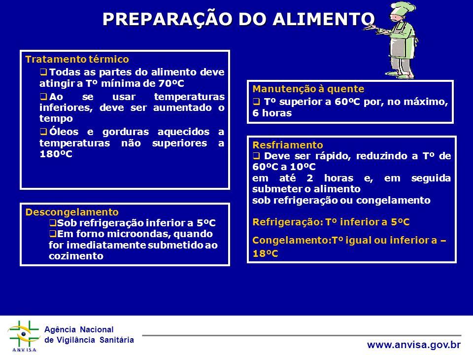 Agência Nacional de Vigilância Sanitária www.anvisa.gov.br PREPARAÇÃO DO ALIMENTO Resfriamento Deve ser rápido, reduzindo a Tº de 60ºC a 10ºC em até 2