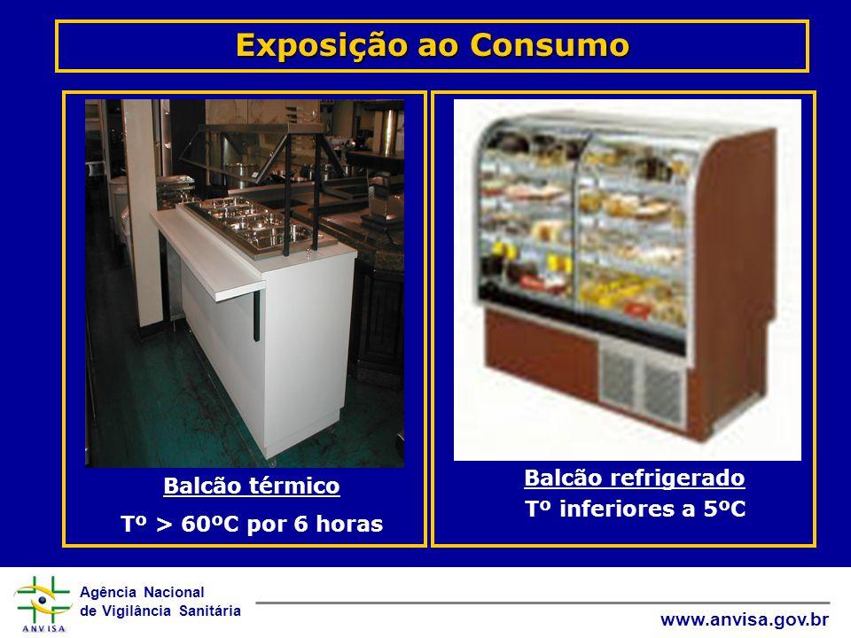 Agência Nacional de Vigilância Sanitária www.anvisa.gov.br Exposição ao Consumo Balcão térmico Tº > 60ºC por 6 horas Balcão refrigerado Tº inferiores