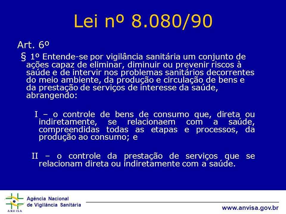 Agência Nacional de Vigilância Sanitária www.anvisa.gov.br Lei nº 8.080/90 Art. 6º § 1º Entende-se por vigilância sanitária um conjunto de ações capaz