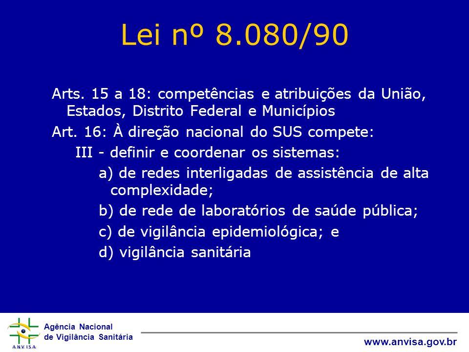 Agência Nacional de Vigilância Sanitária www.anvisa.gov.br Lei nº 8.080/90 Arts. 15 a 18: competências e atribuições da União, Estados, Distrito Feder