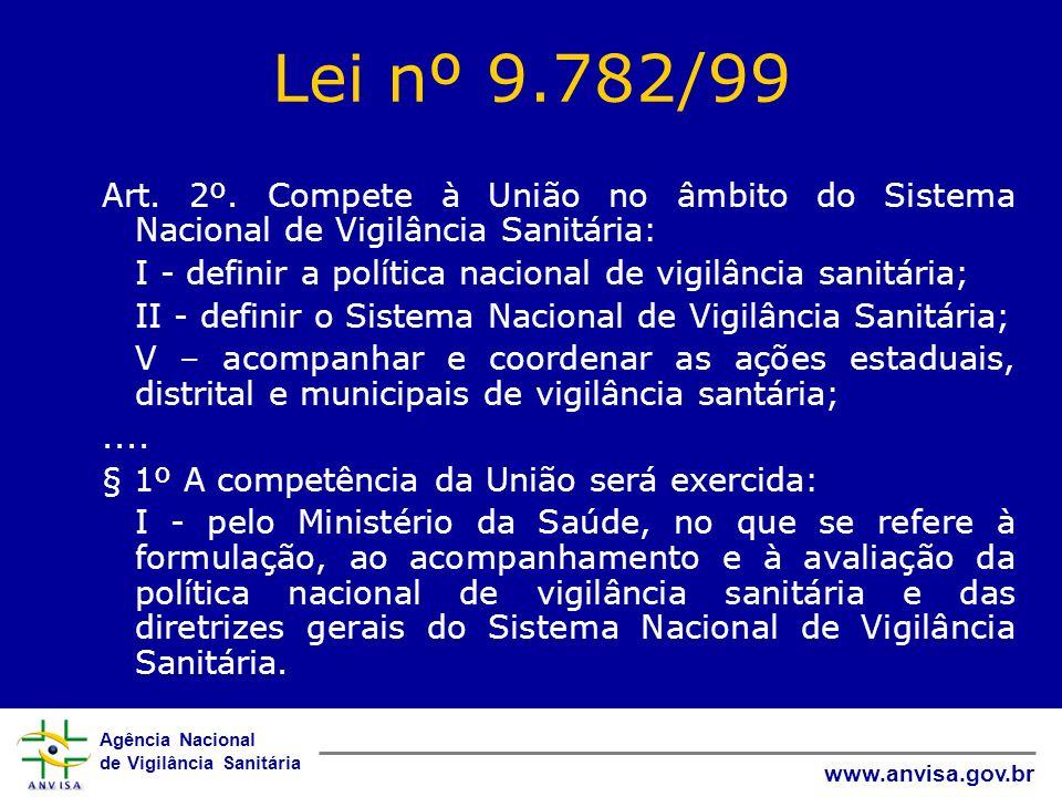 Agência Nacional de Vigilância Sanitária www.anvisa.gov.br Lei nº 9.782/99 Art. 2º. Compete à União no âmbito do Sistema Nacional de Vigilância Sanitá