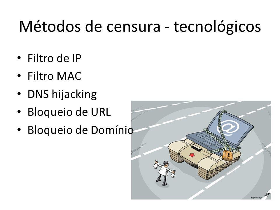 Métodos de censura - tecnológicos Filtro de IP Filtro MAC DNS hijacking Bloqueio de URL Bloqueio de Domínio