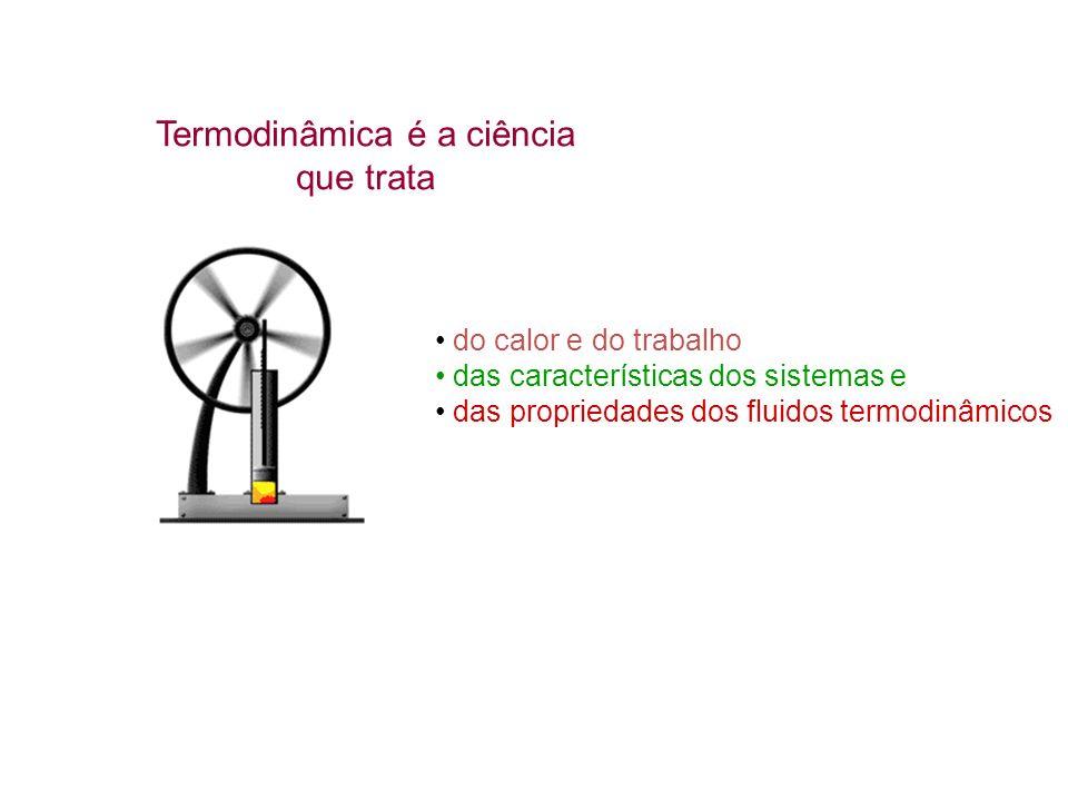 Termodinâmica Propriedade extensiva (dependem da massa) 1.