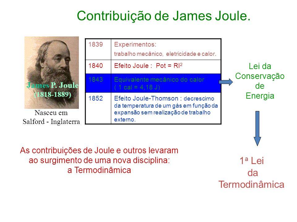 Nasceu em Salford - Inglaterra James P. Joule (1818-1889) Contribuição de James Joule. 1839Experimentos: trabalho mecânico, eletricidade e calor. 1840