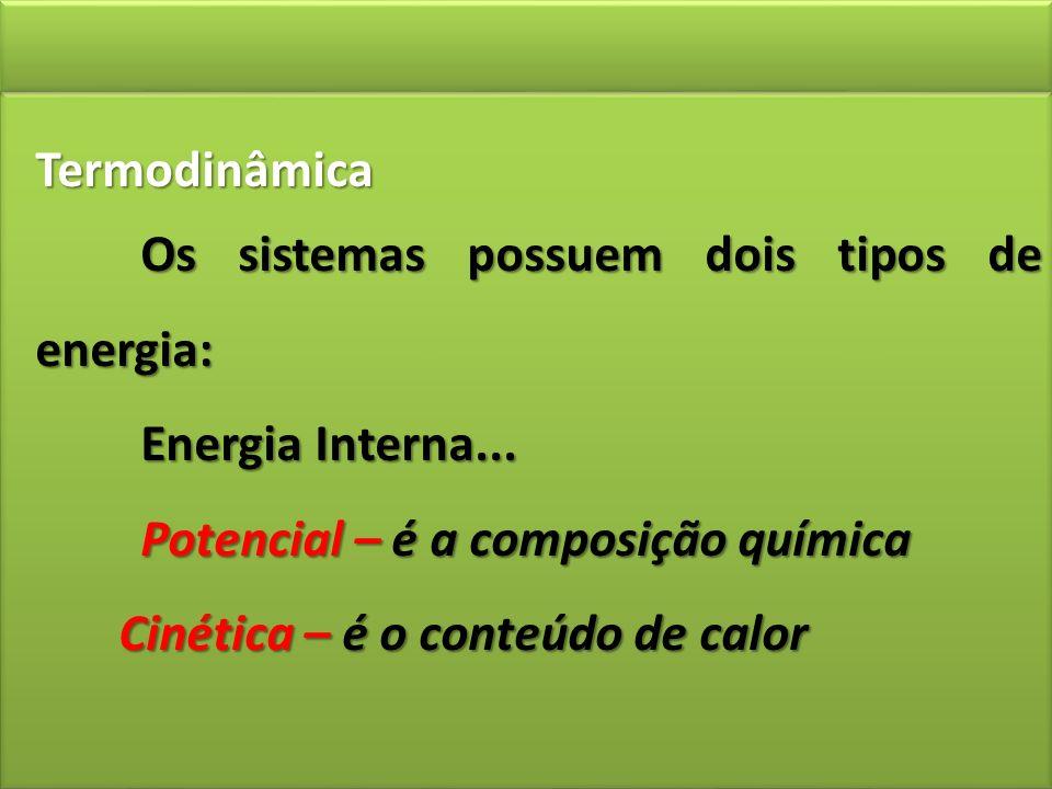 Termodinâmica Os sistemas possuem dois tipos de energia: Energia Interna... Potencial – é a composição química Cinética – é o conteúdo de calor Cinéti