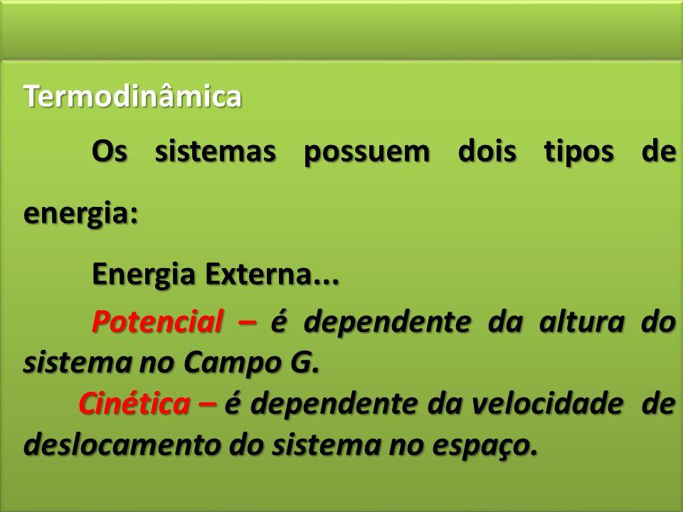 Termodinâmica Os sistemas possuem dois tipos de energia: Energia Externa... Potencial – é dependente da altura do sistema no Campo G. Cinética – é dep