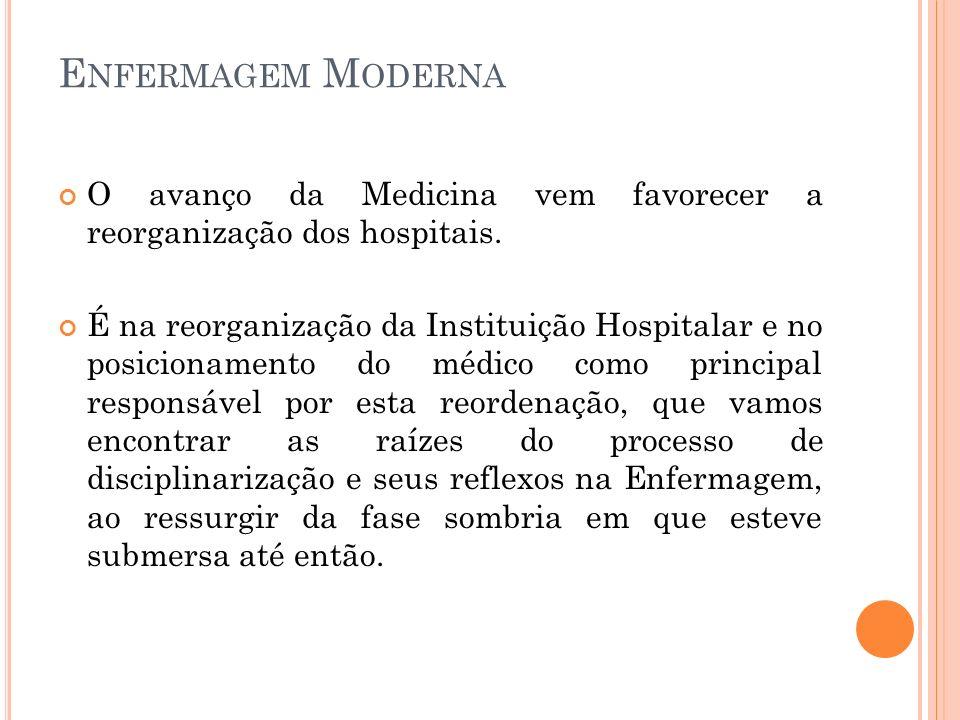 E NFERMAGEM M ODERNA O avanço da Medicina vem favorecer a reorganização dos hospitais.