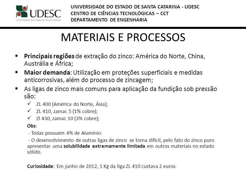 MATERIAIS E PROCESSOS Principais regiões de extração do zinco: América do Norte, China, Austrália e África; Maior demanda: Utilização em proteções superficiais e medidas anticorrosivas, além do processo de zincagem; As ligas de zinco mais comuns para aplicação da fundição sob pressão são: ZL 400 (América do Norte, Ásia); ZL 410, zamac 5 (1% cobre); Zl 430, zamac 10 (3% cobre); Obs: - Todas possuem 4% de Alumínio.