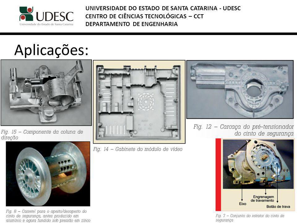 Aplicações: UNIVERSIDADE DO ESTADO DE SANTA CATARINA - UDESC CENTRO DE CIÊNCIAS TECNOLÓGICAS – CCT DEPARTAMENTO DE ENGENHARIA MÊCANICA - DEM