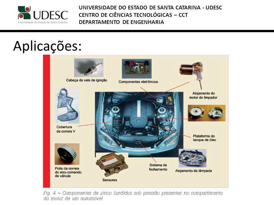 UNIVERSIDADE DO ESTADO DE SANTA CATARINA - UDESC CENTRO DE CIÊNCIAS TECNOLÓGICAS – CCT DEPARTAMENTO DE ENGENHARIA MÊCANICA - DEM Aplicações: