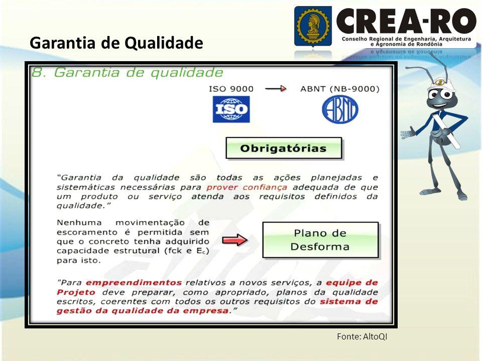 Fonte: AltoQI Garantia de Qualidade