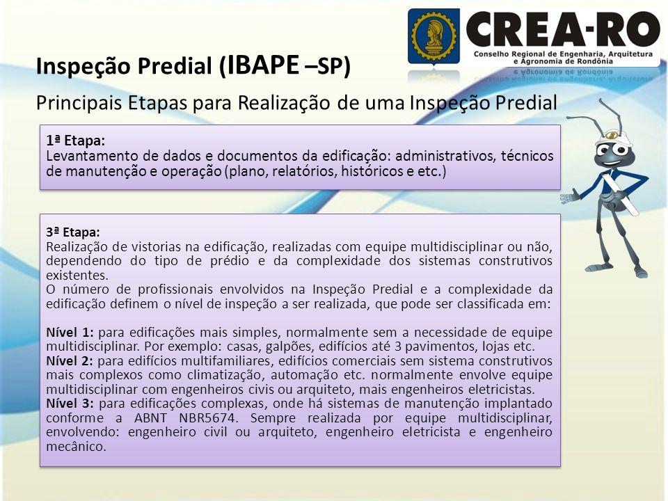 Inspeção Predial ( IBAPE –SP) Principais Etapas para Realização de uma Inspeção Predial 1ª Etapa: Levantamento de dados e documentos da edificação: ad