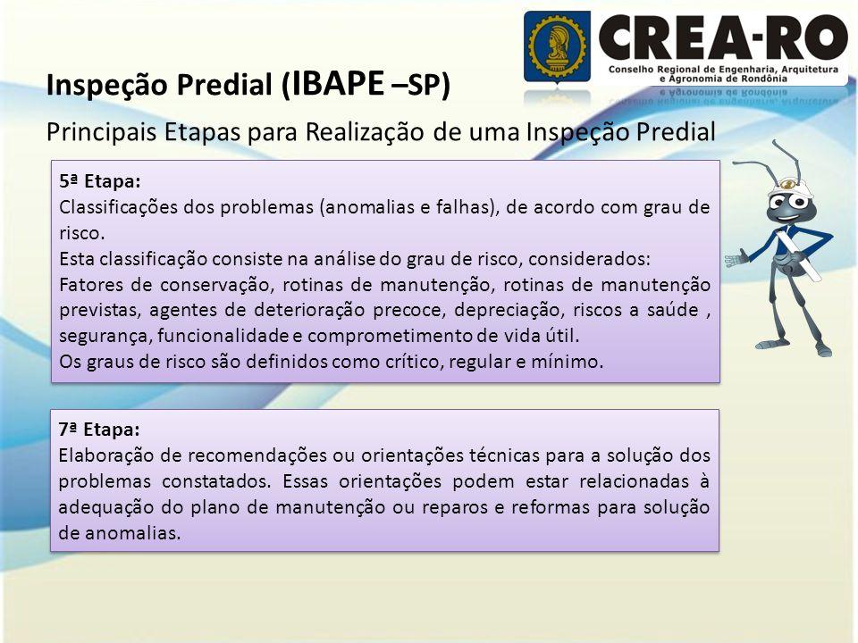 Inspeção Predial ( IBAPE –SP) Principais Etapas para Realização de uma Inspeção Predial 5ª Etapa: Classificações dos problemas (anomalias e falhas), d