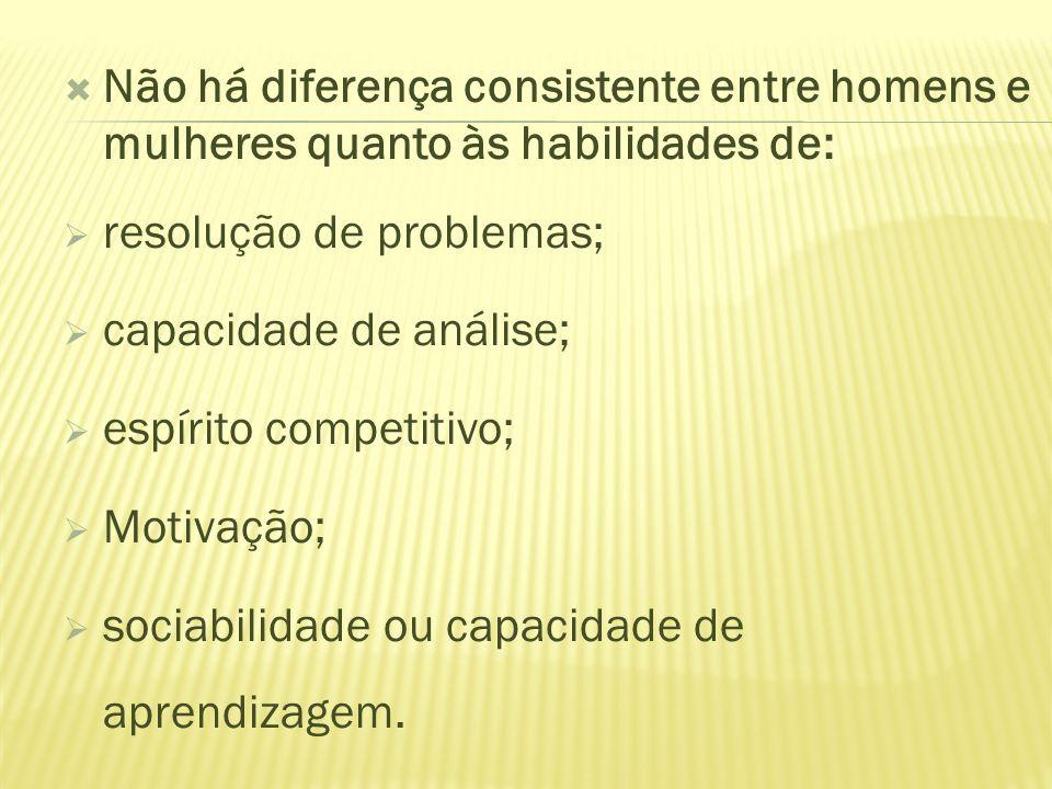 Não há diferença consistente entre homens e mulheres quanto às habilidades de: resolução de problemas; capacidade de análise; espírito competitivo; Mo