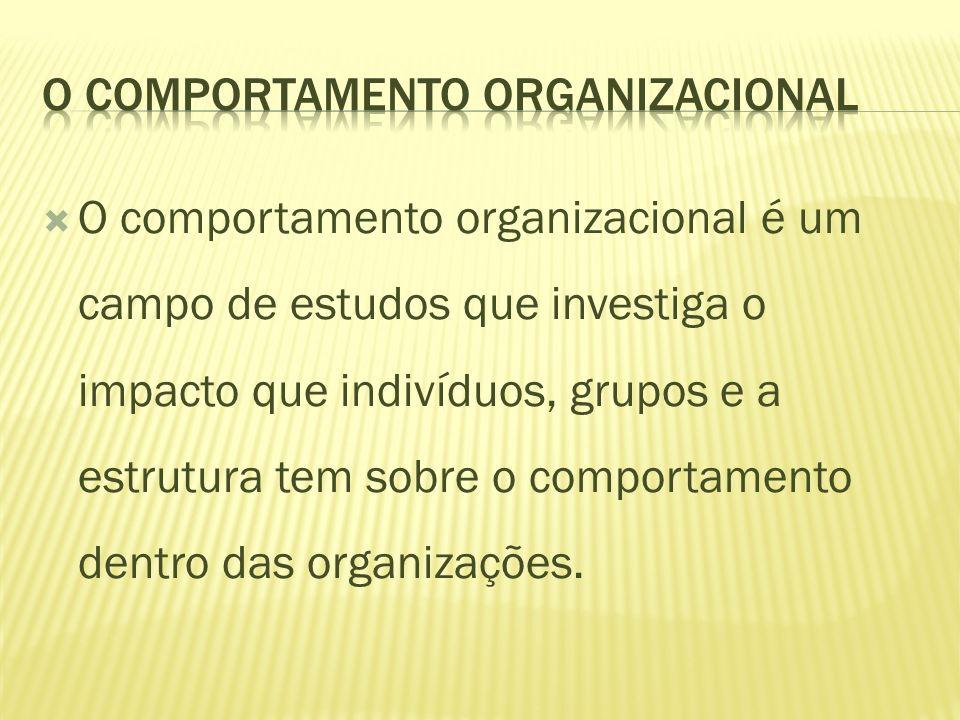 O comportamento organizacional é um campo de estudos que investiga o impacto que indivíduos, grupos e a estrutura tem sobre o comportamento dentro das