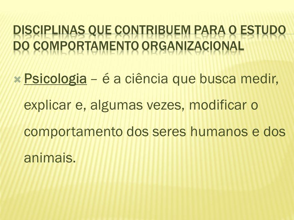 Psicologia – é a ciência que busca medir, explicar e, algumas vezes, modificar o comportamento dos seres humanos e dos animais.