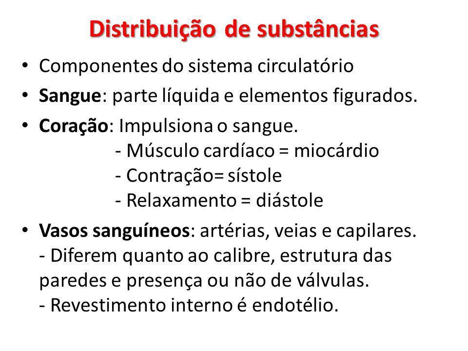 Distribuição de substâncias Componentes do sistema circulatório Sangue: parte líquida e elementos figurados. Coração: Impulsiona o sangue. - Músculo c