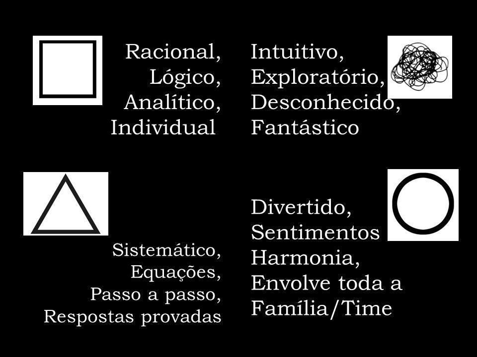 Racional, Lógico, Analítico, Individual Intuitivo, Exploratório, Desconhecido, Fantástico Divertido, Sentimentos Harmonia, Envolve toda a Família/Time