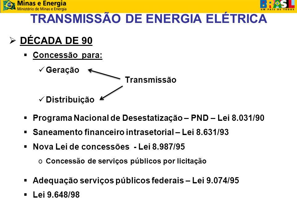 TRANSMISSÃO DE ENERGIA ELÉTRICA DÉCADA DE 90 DÉCADA DE Concessão para: Concessão para: Geração Transmissão Distribuição Programa Nacional de Desestatização – PND – Lei 8.031/90 Saneamento financeiro intrasetorial – Lei 8.631/93 Nova Lei de concessões - Lei 8.987/95 oConcessão de serviços públicos por licitação Adequação serviços públicos federais – Lei 9.074/95 Lei 9.648/98