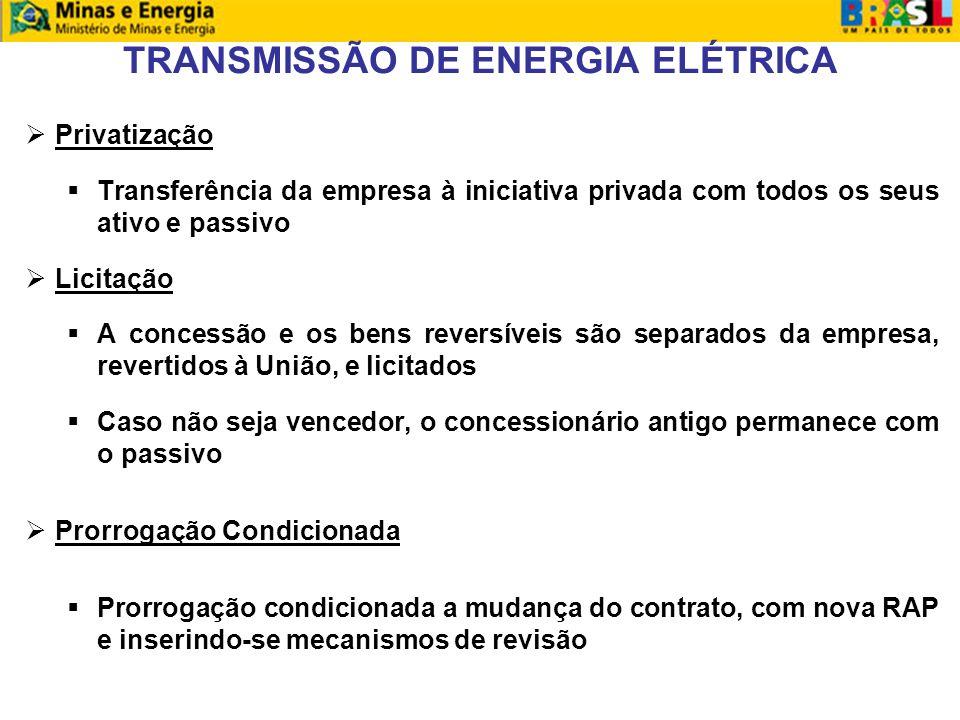 TRANSMISSÃO DE ENERGIA ELÉTRICA Medidas Provisórias nº 579 e nº 591 de 2012 Indenização de ativos não amortizados da RBSE Decreto 7.805/12 Regulamenta a Medida Provisória nº 579/12 Lei nº 12.783/2013 Permite a prorrogação das concessões de transmissão alcançadas pelo § 5º do art.