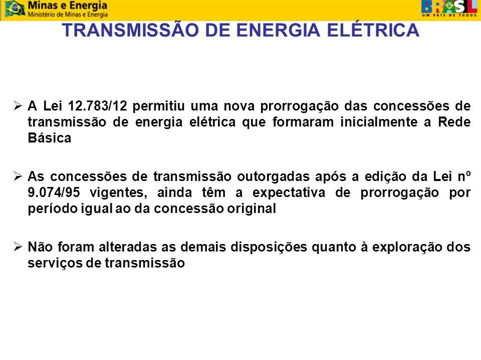 TRANSMISSÃO DE ENERGIA ELÉTRICA A Lei 12.783/12 permitiu uma nova prorrogação das concessões de transmissão de energia elétrica que formaram inicialmente a Rede Básica As concessões de transmissão outorgadas após a edição da Lei nº 9.074/95 vigentes, ainda têm a expectativa de prorrogação por período igual ao da concessão original Não foram alteradas as demais disposições quanto à exploração dos serviços de transmissão