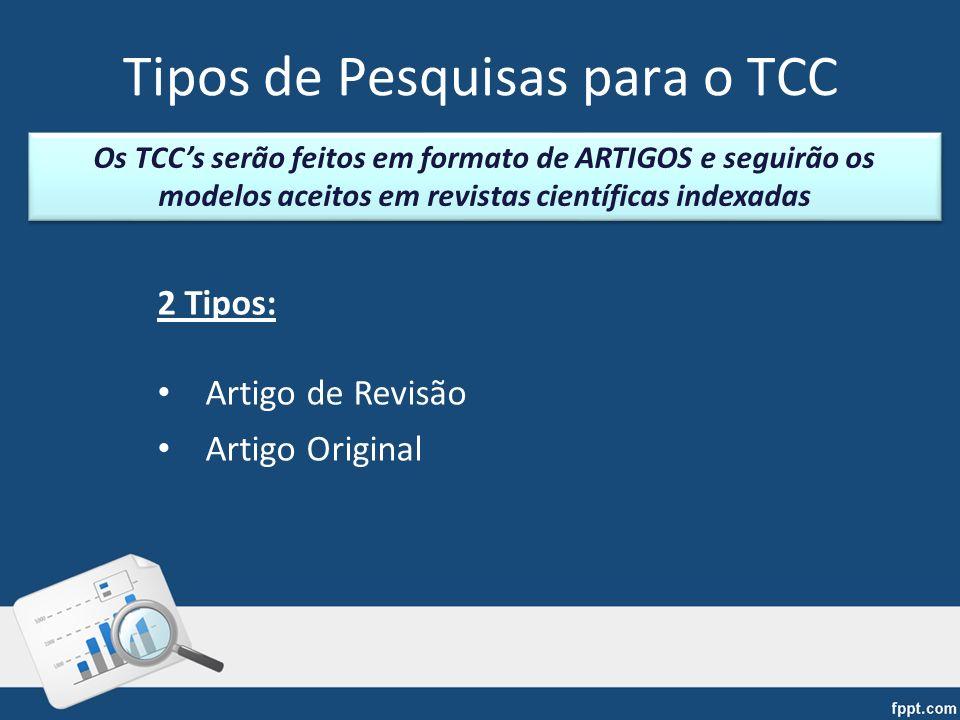 Tipos de Pesquisas para o TCC Os TCCs serão feitos em formato de ARTIGOS e seguirão os modelos aceitos em revistas científicas indexadas 2 Tipos: Arti