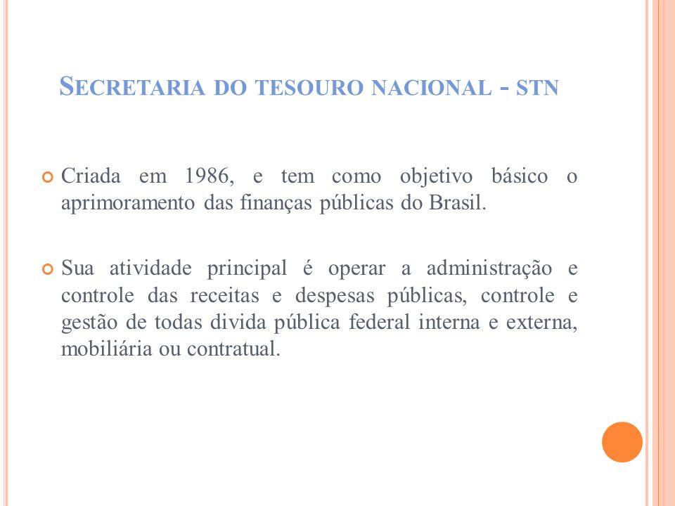 S ECRETARIA DO TESOURO NACIONAL - STN Criada em 1986, e tem como objetivo básico o aprimoramento das finanças públicas do Brasil. Sua atividade princi