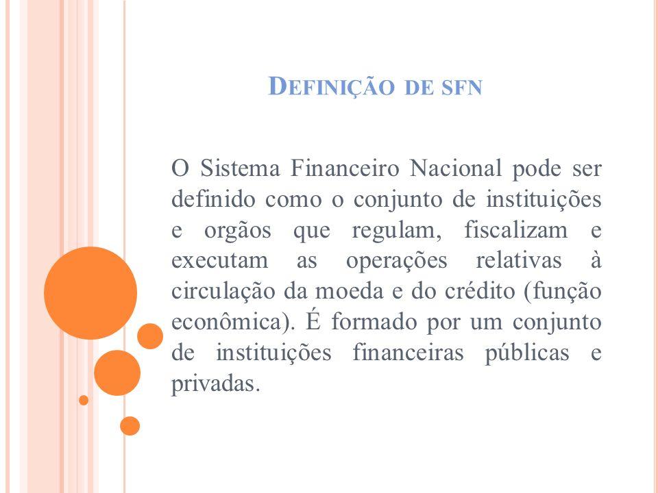 D EFINIÇÃO DE SFN O Sistema Financeiro Nacional pode ser definido como o conjunto de instituições e orgãos que regulam, fiscalizam e executam as opera