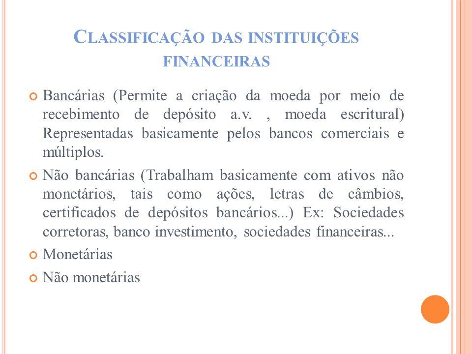 C LASSIFICAÇÃO DAS INSTITUIÇÕES FINANCEIRAS Bancárias (Permite a criação da moeda por meio de recebimento de depósito a.v., moeda escritural) Represen