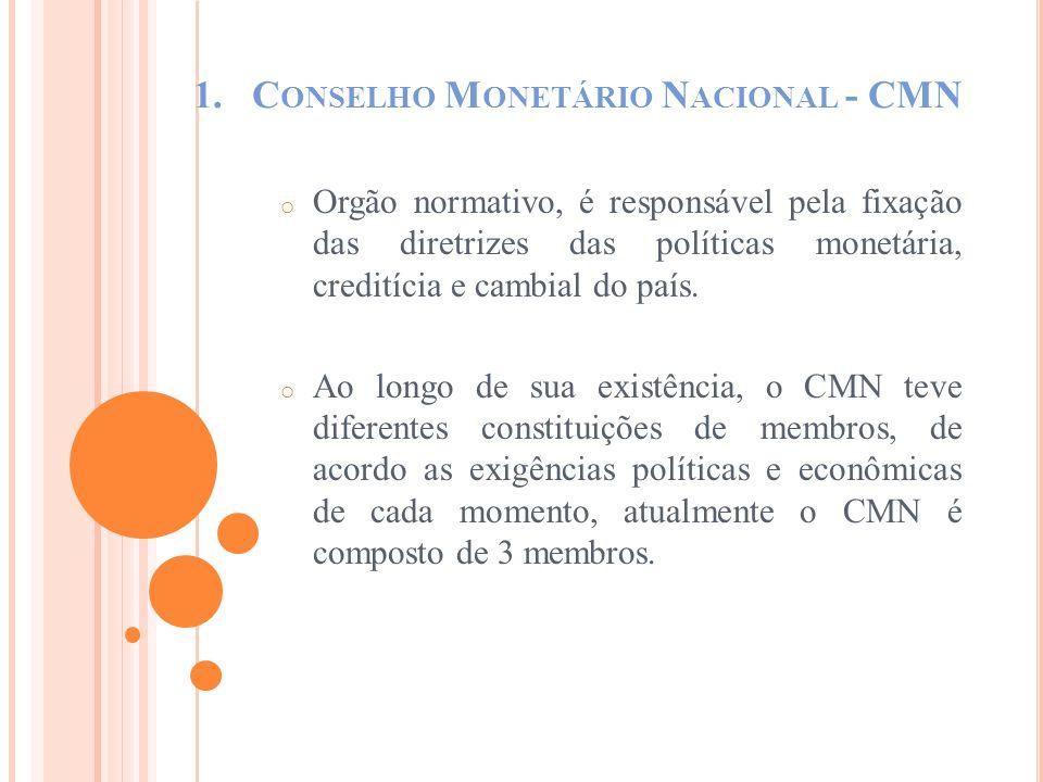 1.C ONSELHO M ONETÁRIO N ACIONAL - CMN o Orgão normativo, é responsável pela fixação das diretrizes das políticas monetária, creditícia e cambial do p