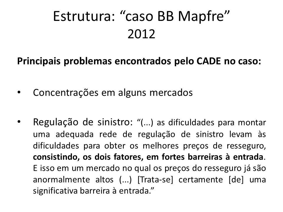 Estrutura: caso BB Mapfre 2012 Principais problemas encontrados pelo CADE no caso: Concentrações em alguns mercados Regulação de sinistro: (...) as di