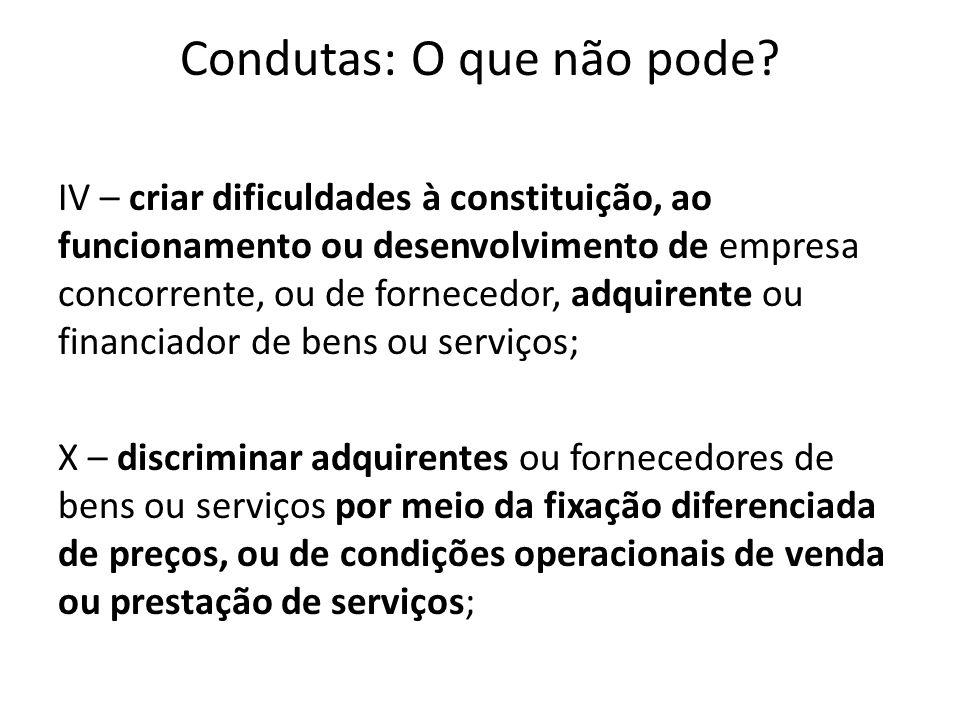 Condutas: O que não pode? IV – criar dificuldades à constituição, ao funcionamento ou desenvolvimento de empresa concorrente, ou de fornecedor, adquir