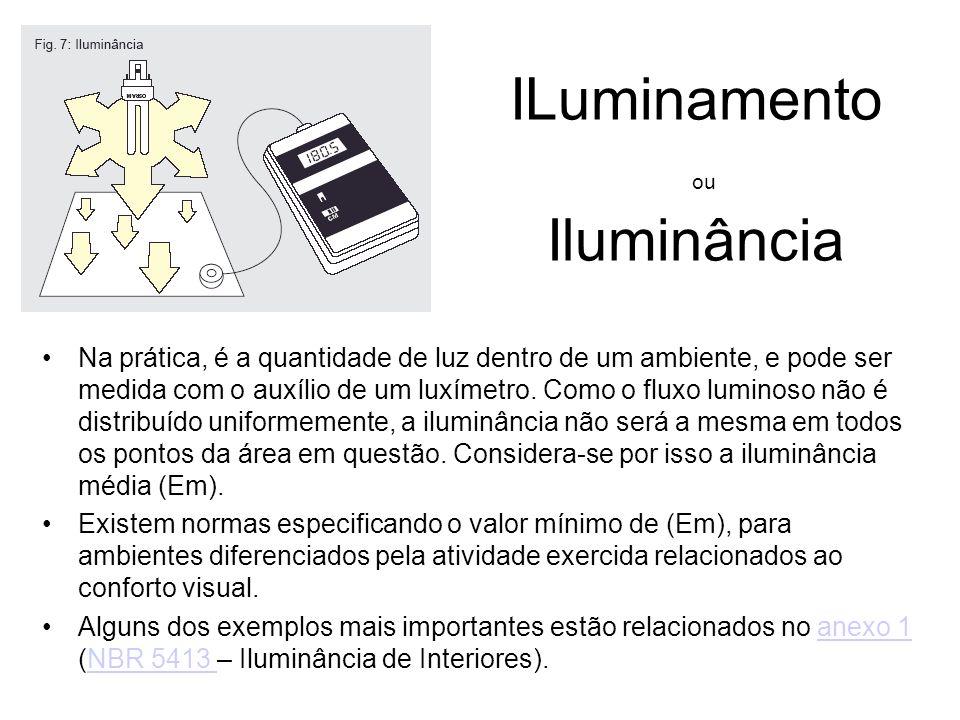 ILuminamento ou Iluminância Na prática, é a quantidade de luz dentro de um ambiente, e pode ser medida com o auxílio de um luxímetro. Como o fluxo lum