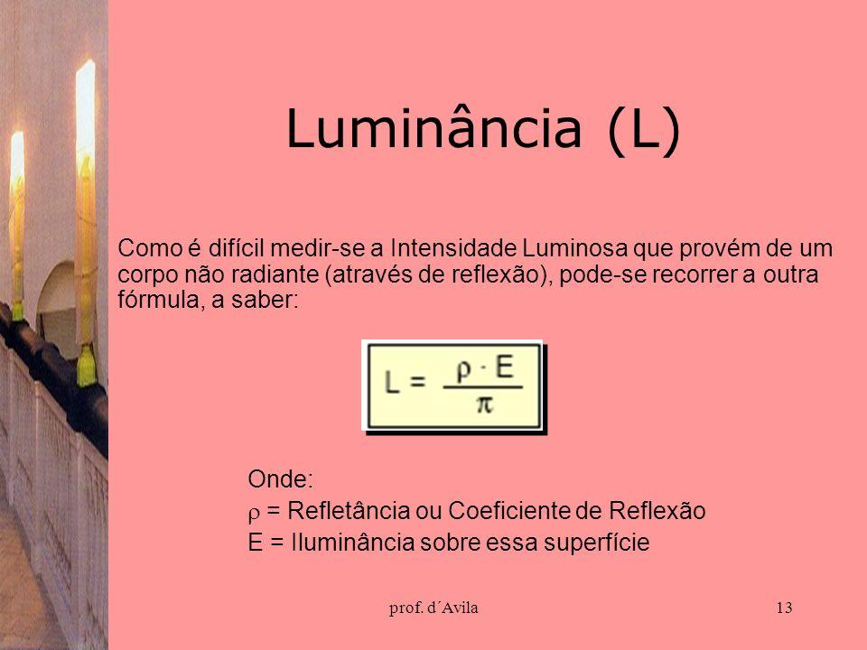 prof. d´Avila13 Luminância (L) Como é difícil medir-se a Intensidade Luminosa que provém de um corpo não radiante (através de reflexão), pode-se recor