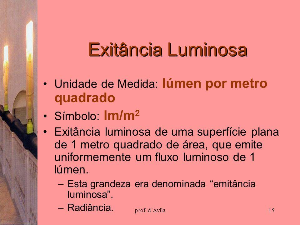 prof. d´Avila15 Exitância Luminosa Unidade de Medida: lúmen por metro quadrado Símbolo: lm/m 2 Exitância luminosa de uma superfície plana de 1 metro q
