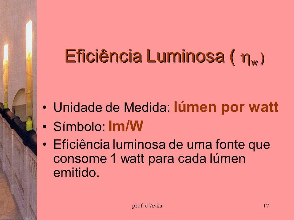 prof. d´Avila17 Eficiência Luminosa ( w ) Unidade de Medida: lúmen por watt Símbolo: lm/W Eficiência luminosa de uma fonte que consome 1 watt para cad