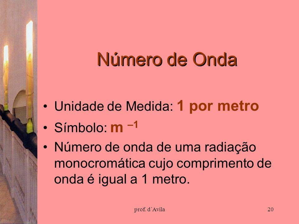 prof. d´Avila20 Número de Onda Unidade de Medida: 1 por metro Símbolo: m –1 Número de onda de uma radiação monocromática cujo comprimento de onda é ig