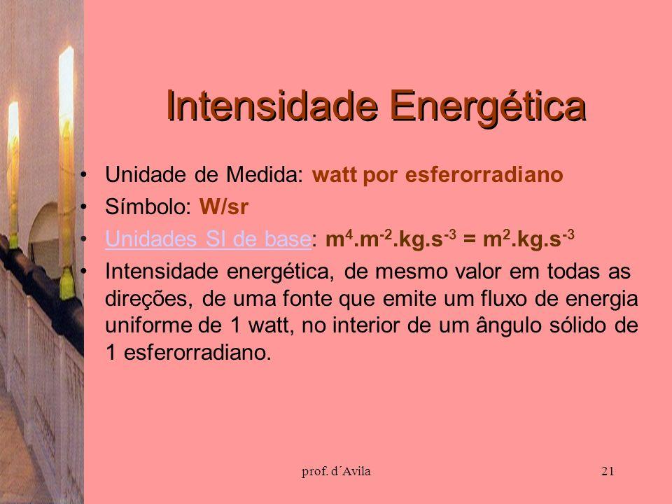 prof. d´Avila21 Intensidade Energética Unidade de Medida: watt por esferorradiano Símbolo: W/sr Unidades SI de base: m 4.m -2.kg.s -3 = m 2.kg.s -3Uni