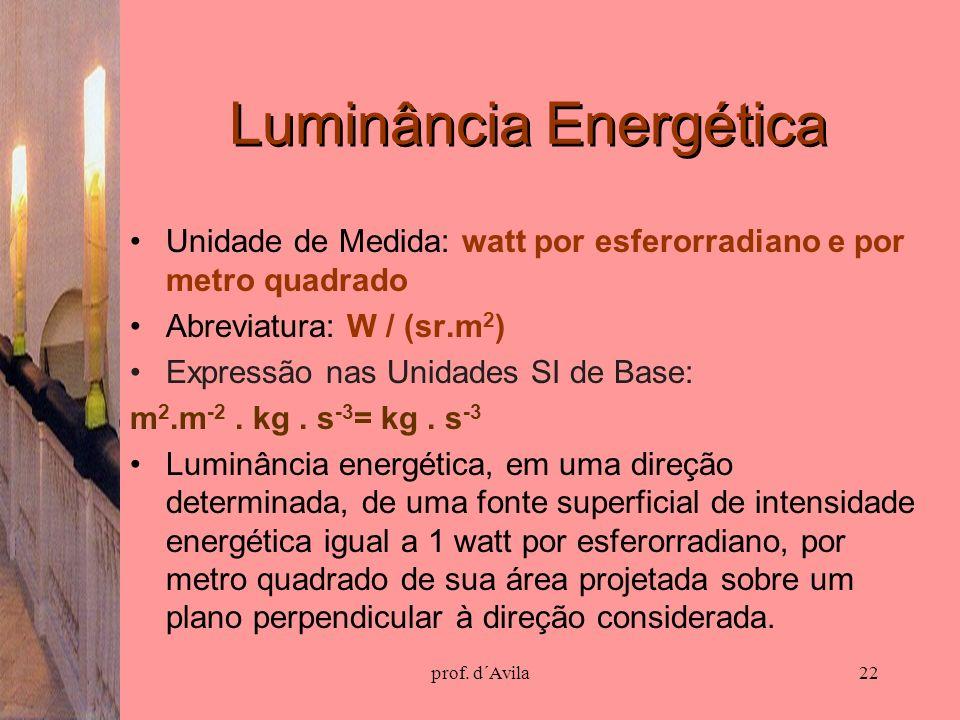prof. d´Avila22 Luminância Energética Unidade de Medida: watt por esferorradiano e por metro quadrado Abreviatura: W / (sr.m 2 ) Expressão nas Unidade