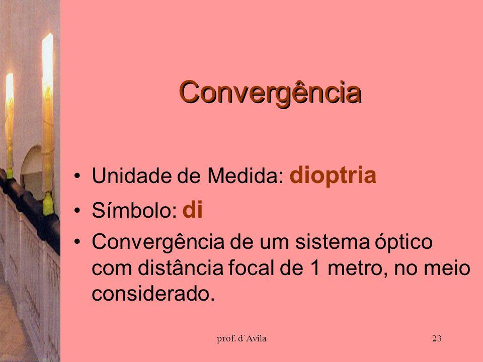 prof. d´Avila23 Convergência Unidade de Medida: dioptria Símbolo: di Convergência de um sistema óptico com distância focal de 1 metro, no meio conside