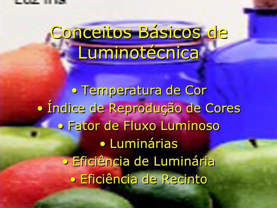 prof. d´Avila24 Conceitos Básicos de Luminotécnica Temperatura de Cor Índice de Reprodução de Cores Fator de Fluxo Luminoso Luminárias Eficiência de L