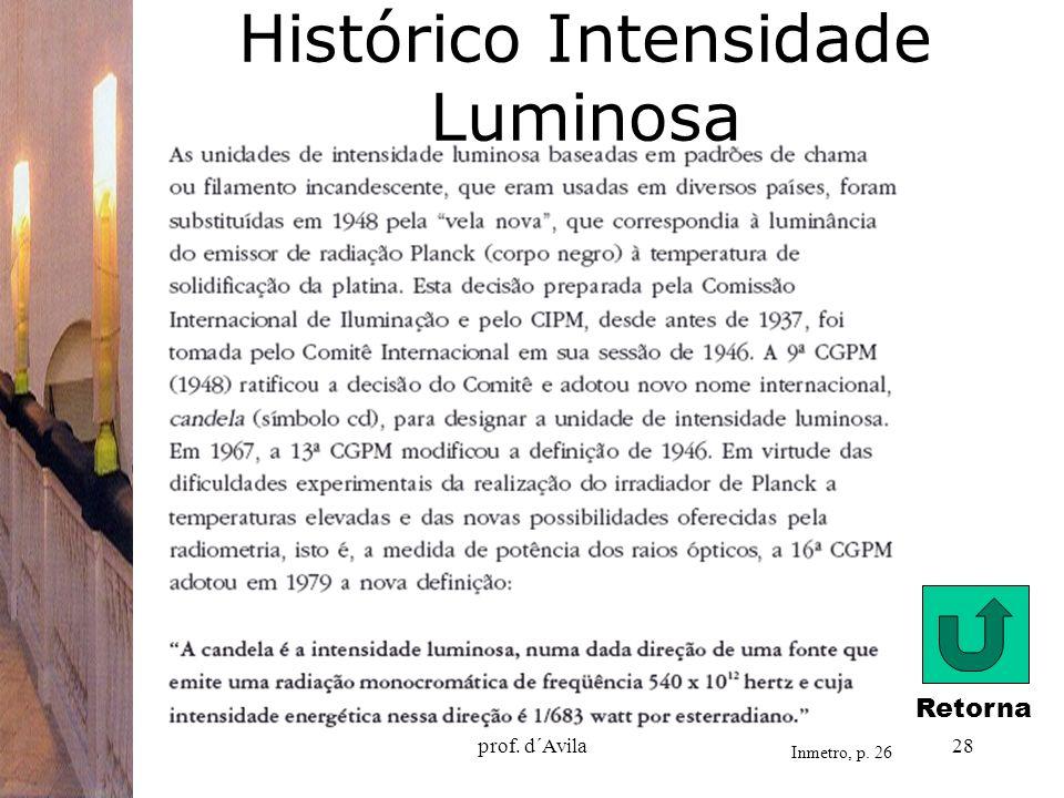 prof. d´Avila28 Histórico Intensidade Luminosa Inmetro, p. 26 Retorna