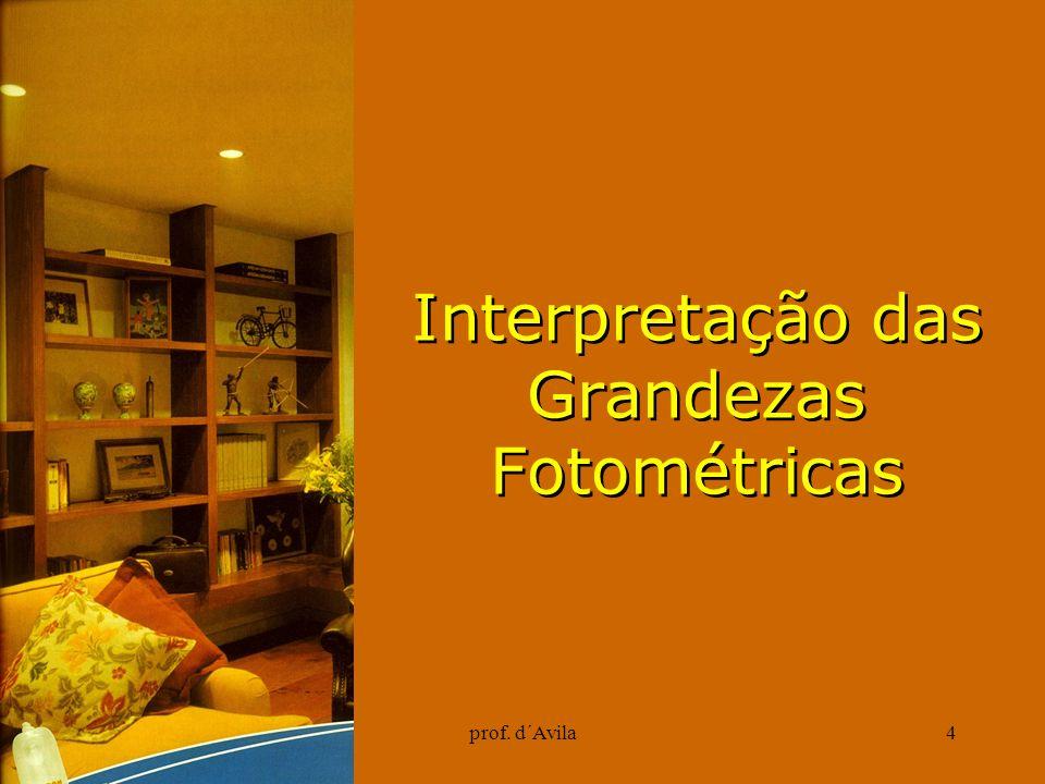 prof. d´Avila4 Interpretação das Grandezas Fotométricas