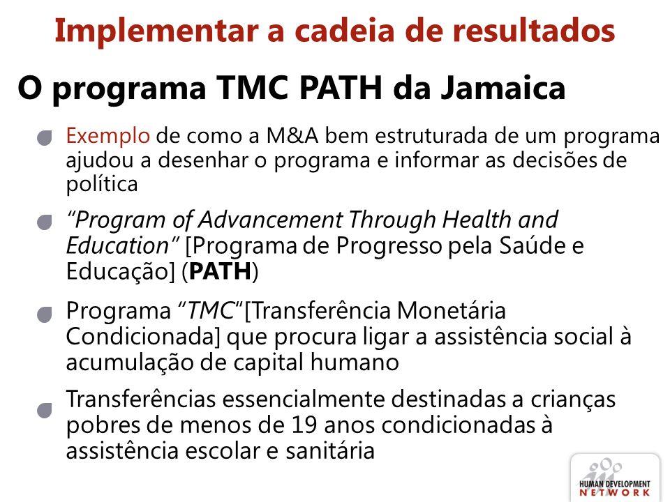Implementar a cadeia de resultados Program of Advancement Through Health and Education [Programa de Progresso pela Saúde e Educação] (PATH) Exemplo de